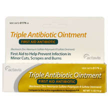 OTC and Prescription Product Purchases - TOPICAL - ANTI